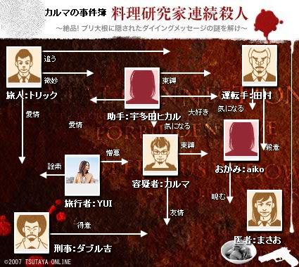相関図メイカー.JPG